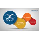 DevOps Certification Training Course Edureka