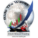 Ride The Waves Trading Academy