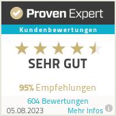 Erfahrungen & Bewertungen zu Küche&Co Austria GmbH