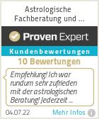 Erfahrungen & Bewertungen zu Astrologische Fachberatung und Chinaexpertin - Franziska Engel