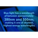 Blue Light Block