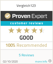 Ratings & reviews for Vergleich123