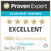 Ratings & reviews for Marie Antoinette Hotel / Appartements