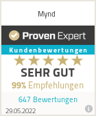Erfahrungen & Bewertungen zu MeinUnternehmensfilm GmbH
