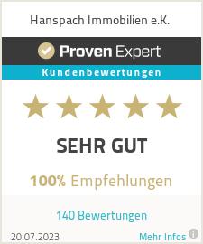 Erfahrungen & Bewertungen zu Hanspach Immobilien e.K.