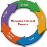 Things To Consider When Managing Your Personal Finances