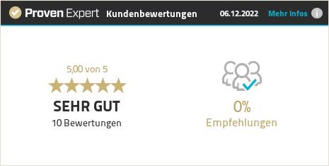 Kundenbewertungen & Erfahrungen zu Pflegehelden® Stuttgart. Mehr Infos anzeigen.