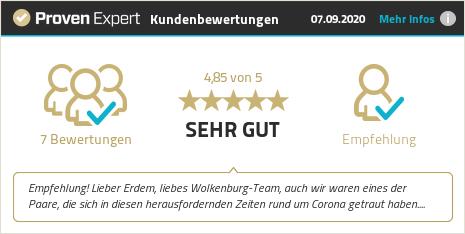 Erfahrungen & Bewertungen zu Wolkenburg GmbH anzeigen