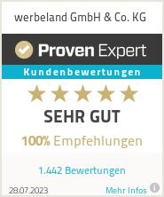 Erfahrungen & Bewertungen zu werbeland GmbH & Co. KG