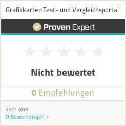 Erfahrungen & Bewertungen zu Grafikkarten Test- und Vergleichsportal