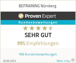 Erfahrungen & Bewertungen zu BEITRAINING Nürnberg