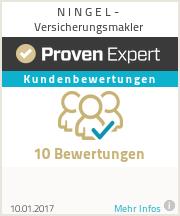 Erfahrungen & Bewertungen zu beat.your.insurance