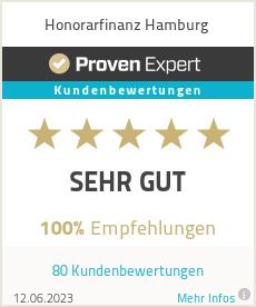 Erfahrungen & Bewertungen zu Teske Vermögensmanagement GmbH