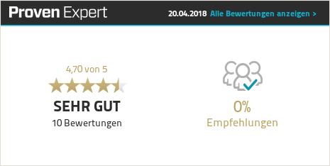 Erfahrungen & Bewertungen zu Hossfeld+Zahn GmbH - Die Brillenmacher anzeigen