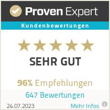 Erfahrungen & Bewertungen zu DrBrauer