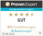 Erfahrungen & Bewertungen zu Porta Kosmetik GmbH