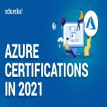 Microsoft Azure Cloud Certification