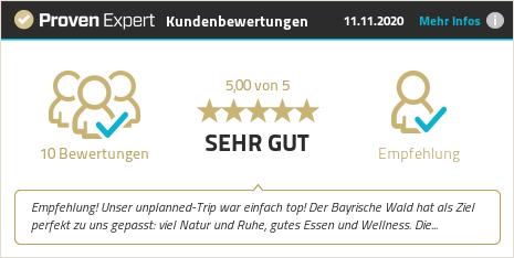 Kundenbewertungen & Erfahrungen zu Unplanned Moments GmbH. Mehr Infos anzeigen.