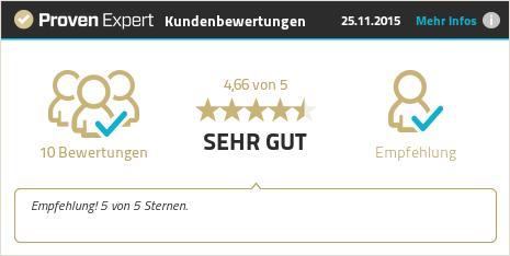Erfahrungen & Bewertungen zu Smart Markets GmbH anzeigen