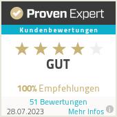 Erfahrungen & Bewertungen zu LEAP Digital Marketing GmbH
