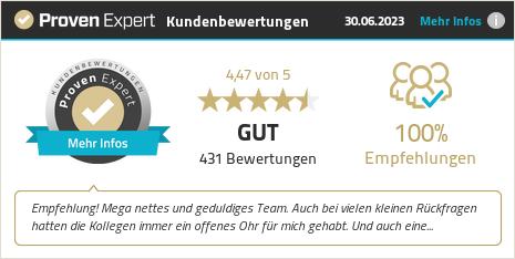 Erfahrungen & Bewertungen zu estateMoments GmbH anzeigen