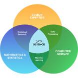 datasciencecourseraipur