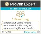 Erfahrungen & Bewertungen zu Wolfgang Geuder Hochzeits & Event-DJ