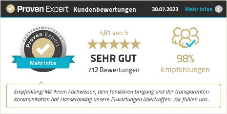 Erfahrungen & Bewertungen zu Hanseranking GmbH anzeigen